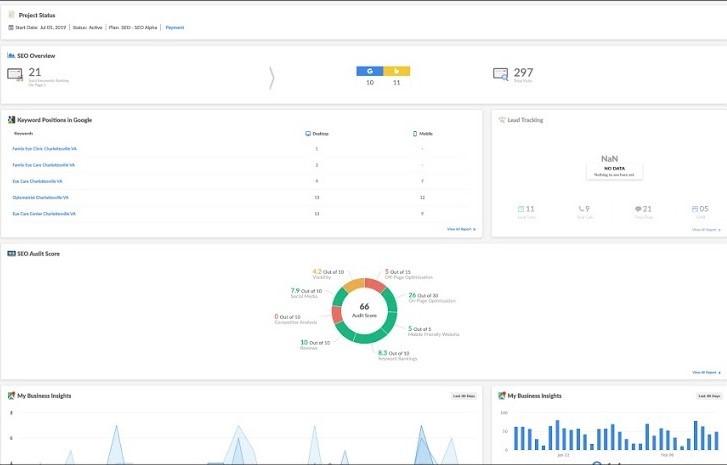 I.D. Creative Designs | Search Engine Optimization